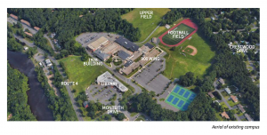 Current Aerial of FHS, annotated