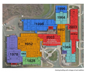 Current FHS Layout showing age of each section