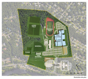 Proposed Site Plan
